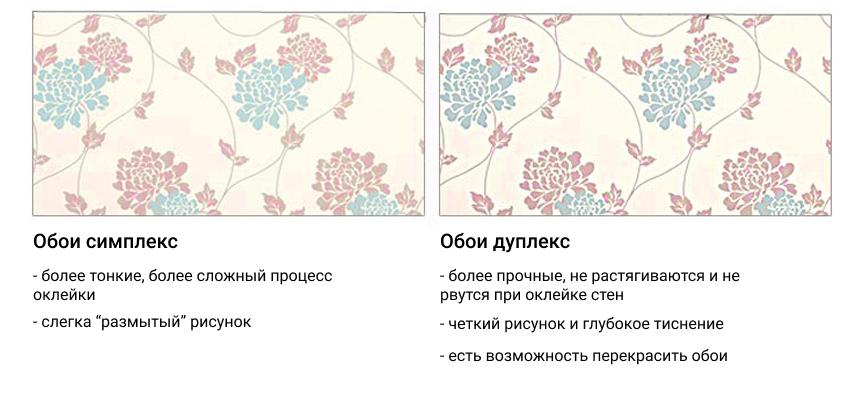 Обои симплекс и дуплекс - различия видов